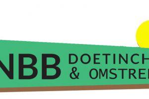 Belangrijke gegevens district - bankgegevens, relatie- en andere gegevens