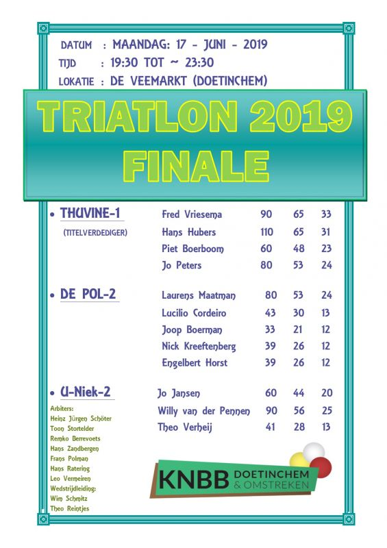 Triatlon 2019 Finale